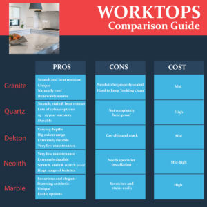 Comparison Worktop Guide. Now let's take a deep-dive into each of the 5 materials!