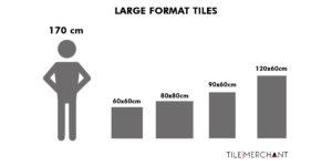 large format tiles Ireland